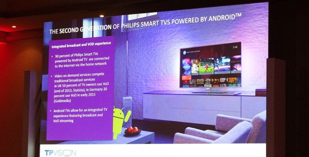 Philips Android TV 2015